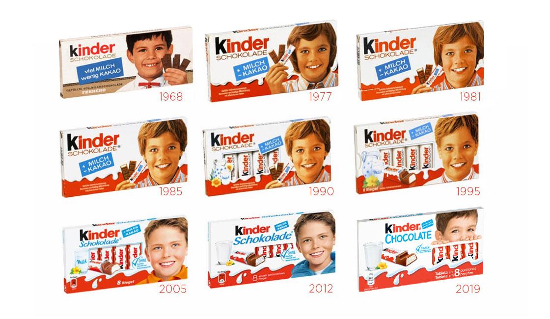 редизайн упаковки киндер шоколад